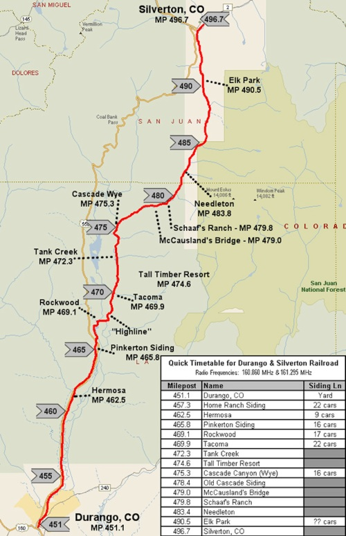 "Here is a real-world map of the line between Durango and Silverton, as it exists today.  You can see that it is basically a north-south line, but the railroad would call the journey from Durango to Silverton, this ""westbound"""
