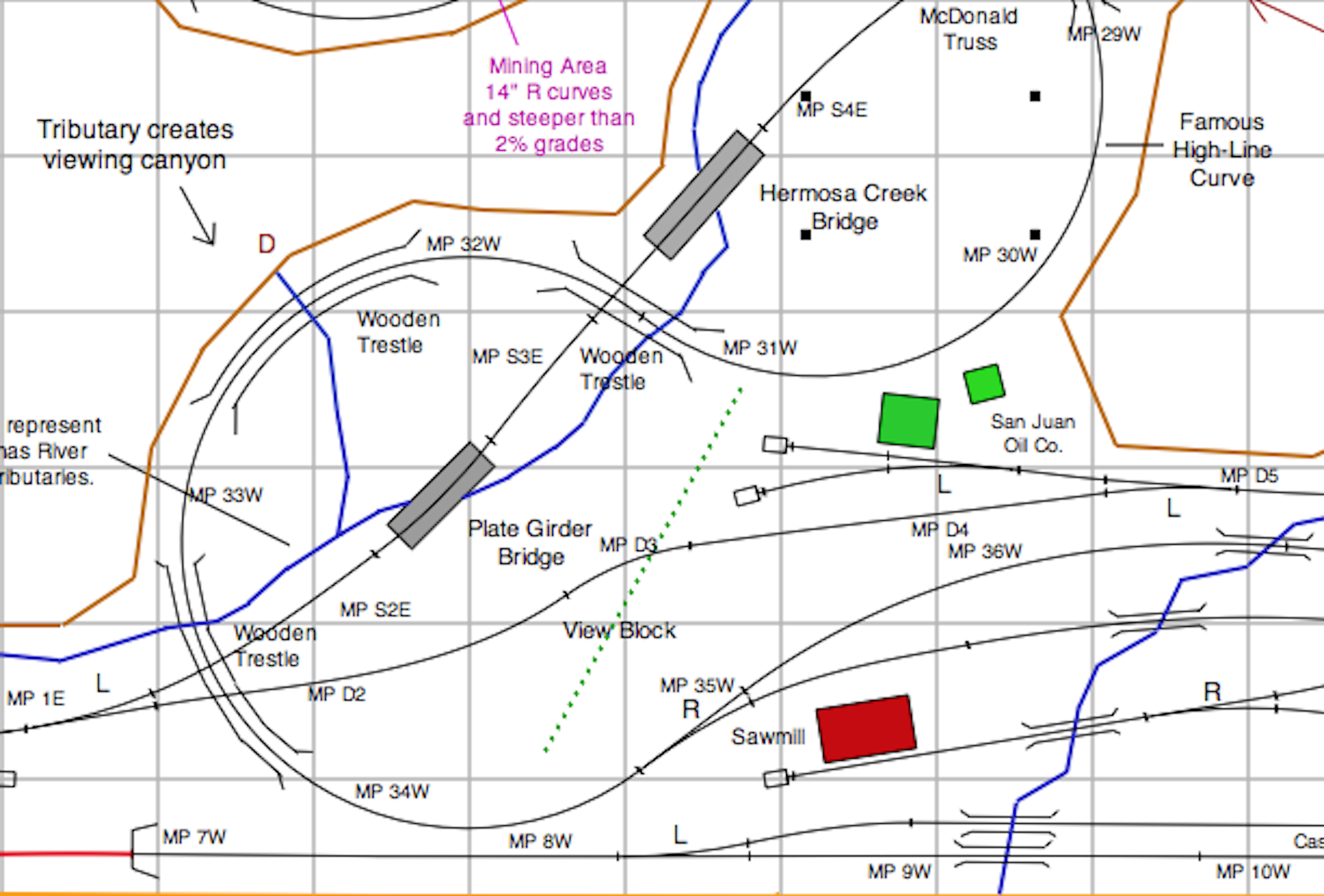 This enlargement of a portion of my track plan shows the location of have  indicated mileposts