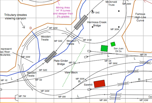 This enlargement of a portion of my track plan shows the location of  have indicated mileposts on