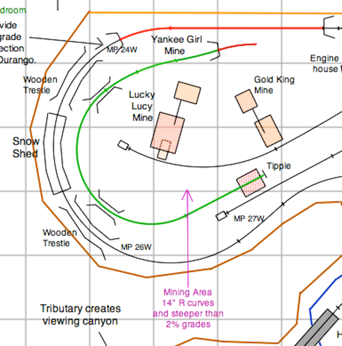 I've rearranged the track plan in the mining area to bring the 18 inch gauge track down to the tipple or ore bin.